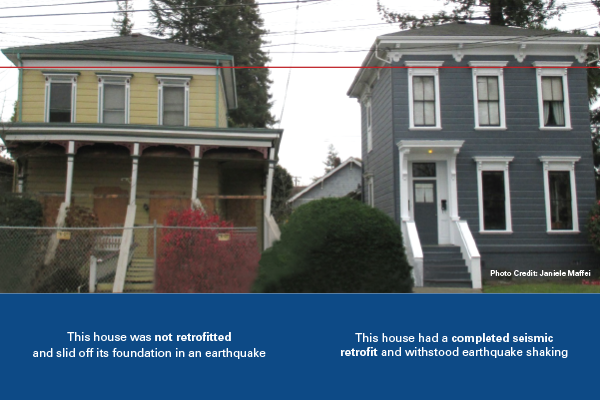 I illustration of the benefit of a seismic retrofit—as one had been strengthened and one had not