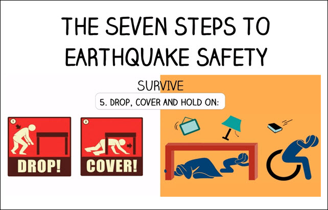 The Seven Steps to Earthquake Safety will help you better PREPARE to SURVIVE and RECOVER wherever you live, work or travel